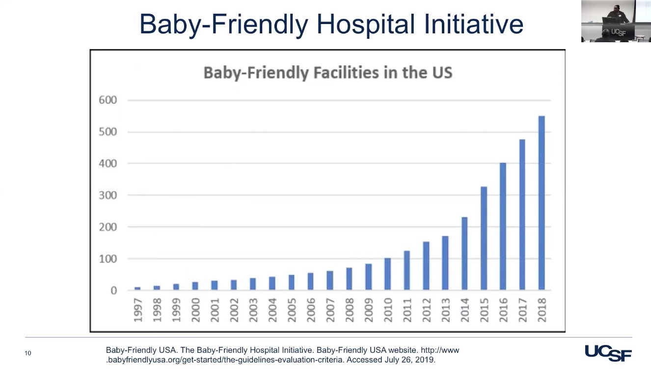 Baby-Friendly Hospital Designations